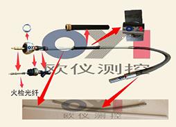 欧仪测控火检附件:套管 不锈钢金属软管