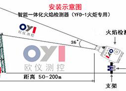 火炬专用智能一体化紫外火焰检测器 安装示意图