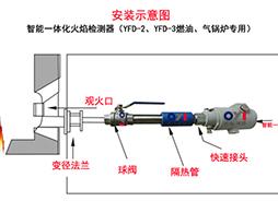 锅炉专用紫外智能一体化火焰检测器 安装示意图
